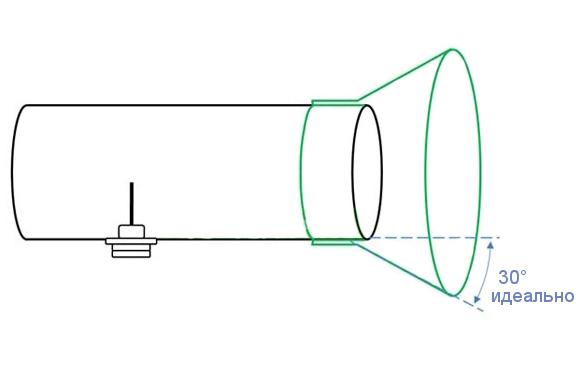 3g баночная антенна своими руками 606